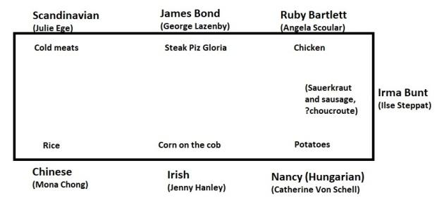 James Bond food OHMSS table plan